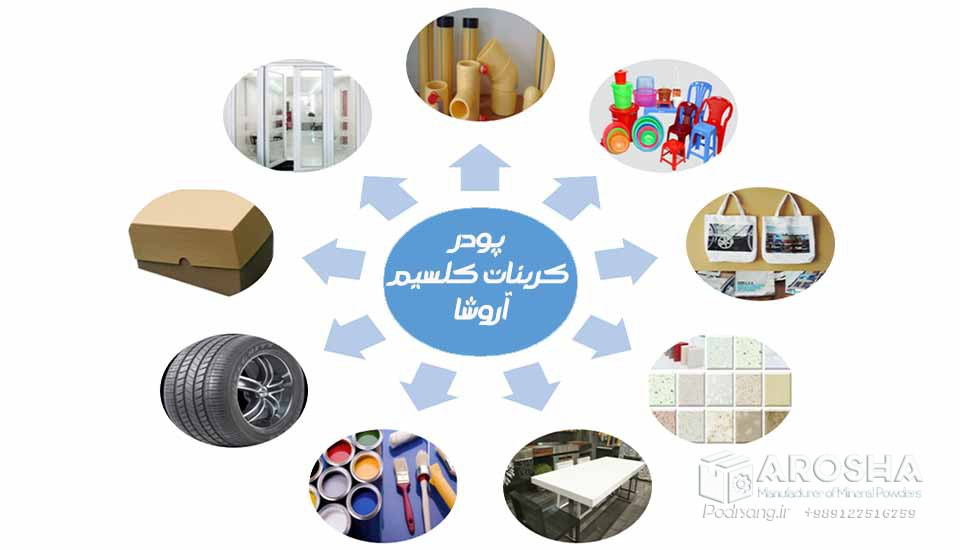 بزرگترین تولیدکنندگان پودر کربنات کلسیم کوتد در تبریز